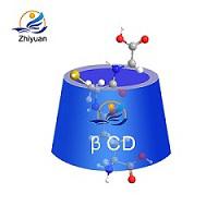 Acetyl Glutathione Cyclodextrin Inclusion Complex