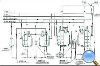Fluid process system