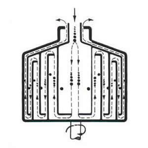 Chamber bowl separators