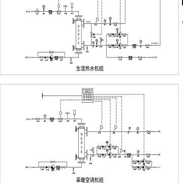 Intelligent and efficient heat exchange unit